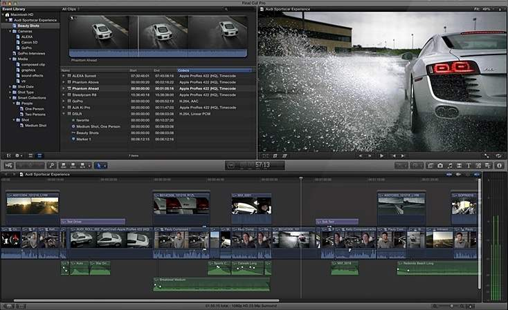 Rogue Valley Video - Video Editing